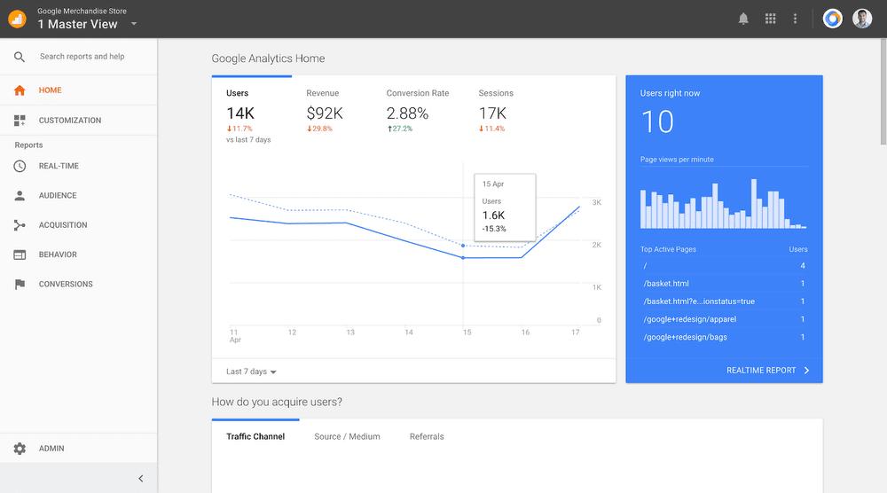 استفاده از گوگل آنالیتیکس در تحقیقات بازاریابی