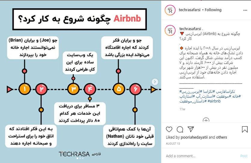 اینفوگرافیک برند Airbnb