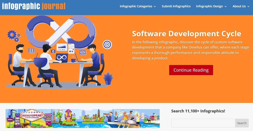 سایت اینفوگرافیک ژورنال